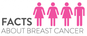 facts-about-breast-cancer