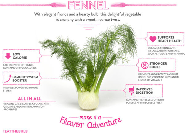 fennel-nutrition-benefits