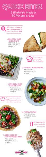 broccoli-rabe-quick-bites
