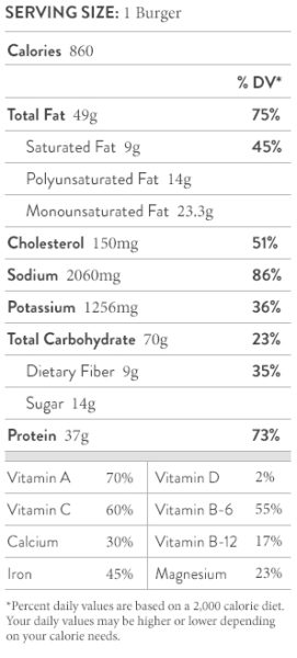 nutrition-facts-glazed-chicken-burgers-garlicky-broccoli-rabe-lemon-mayo