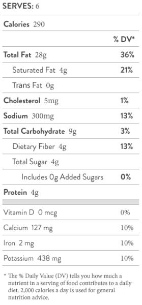 nutrition-fennel-citrus-thyme-pesto