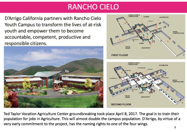 ranch-cielo-youth-campus