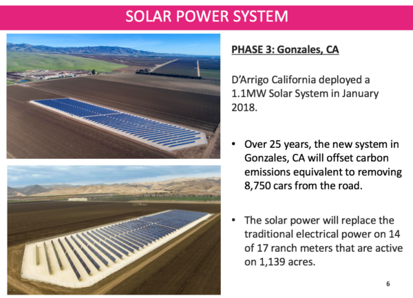 gonzaels-solar-power-darrigo