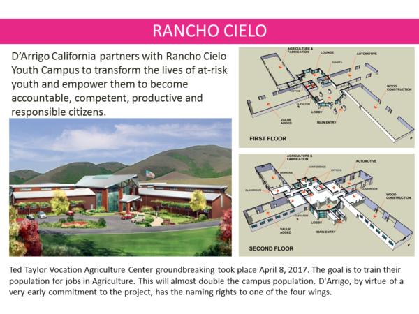 rancho-cielo