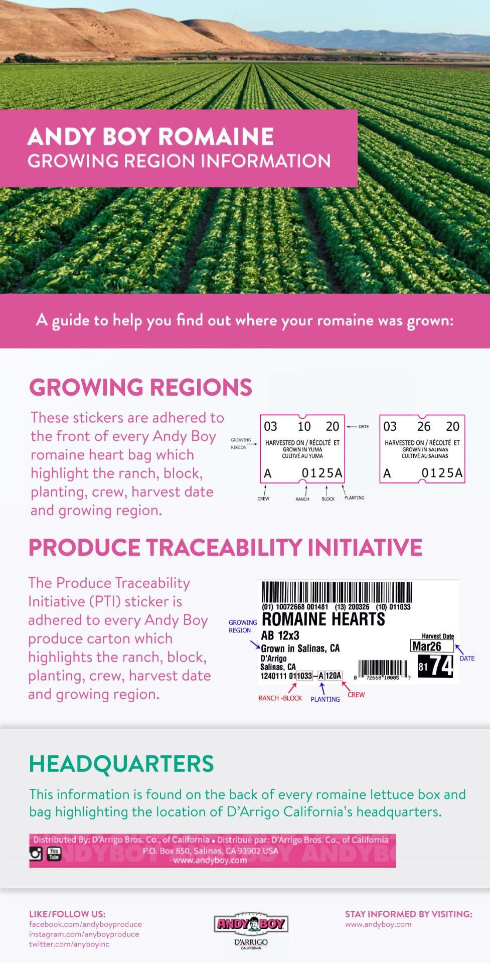 growing region labels